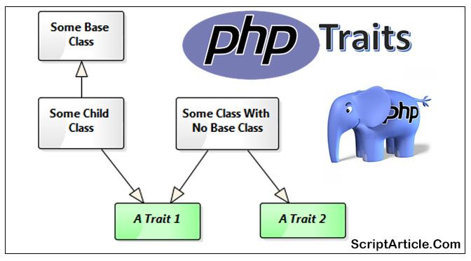 php-traits