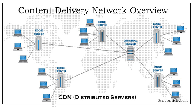 Content Delivery Network Overview